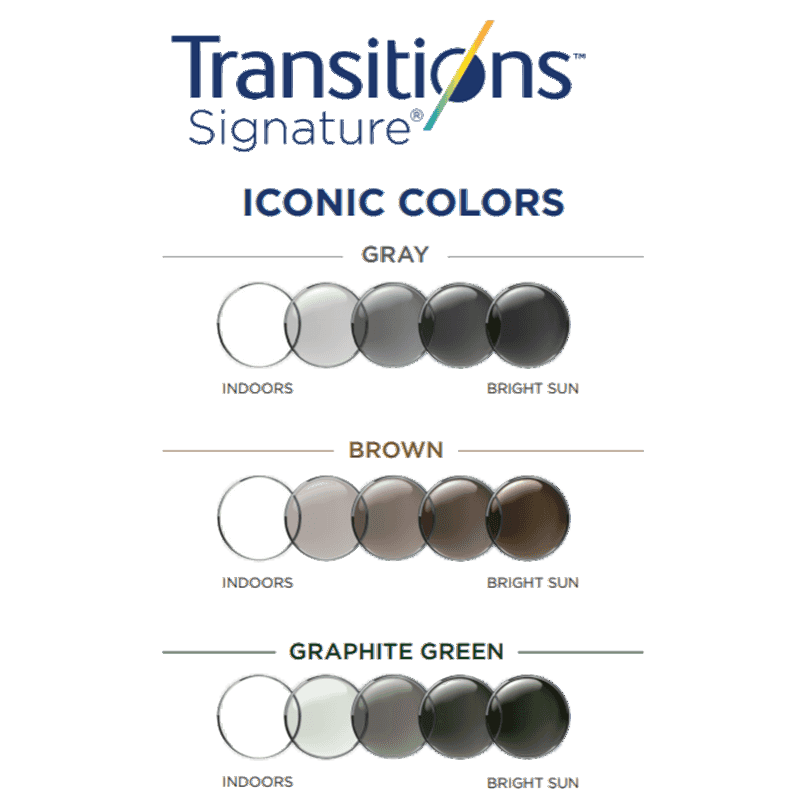 ORGANIC 1,67 TRANSITIONS SIGNATURE (ΕΙΔΙΚΗ) AR GREEN (CLARUS II)