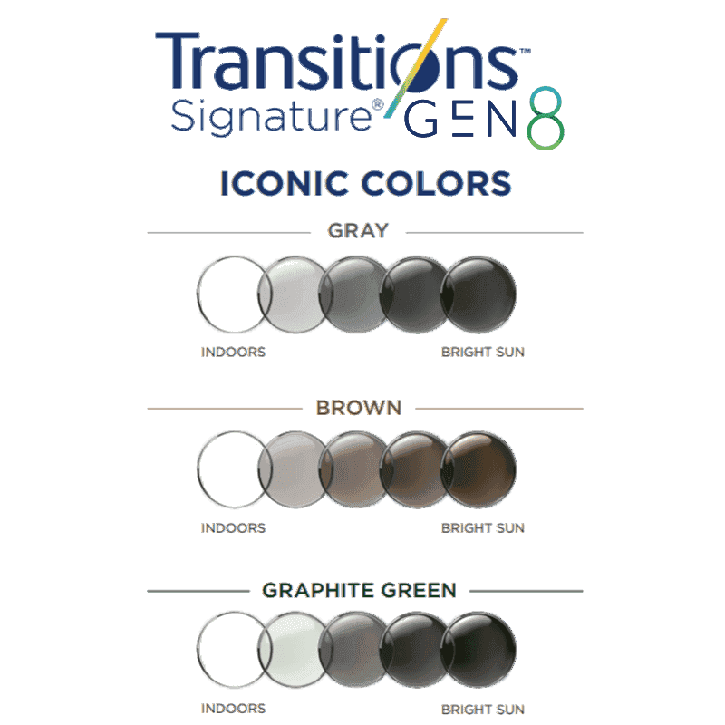 ORGANIC 1,50 TRANSITIONS SIGNATURE GEN 8 (ΕΙΔΙΚΗ) AR GREEN (CLARUS II)