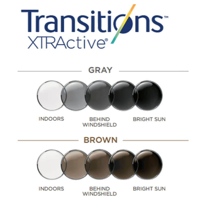 ORGANIC 1,67 TRANSITIONS XTRACTIVE  (ΕΙΔΙΚΗ) AR GREEN (CLARUS II)