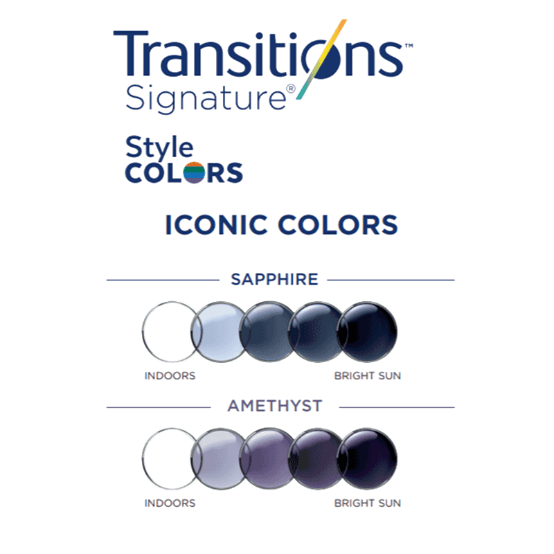 ORGANIC 1,50 TRANSITIONS  SIGNATURE (ΕΙΔΙΚΗ) AR GREEN (CLARUS II)